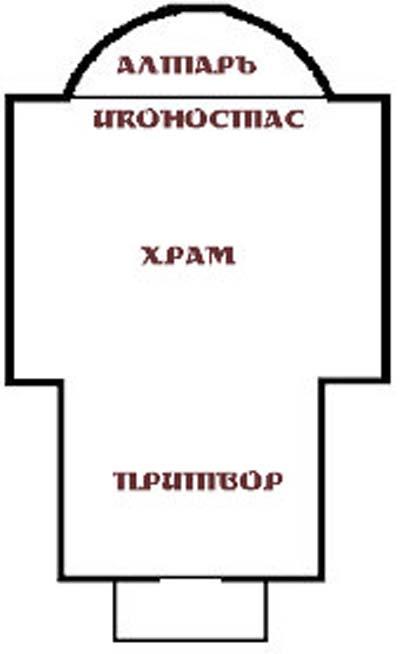 Русский Православный Собор.